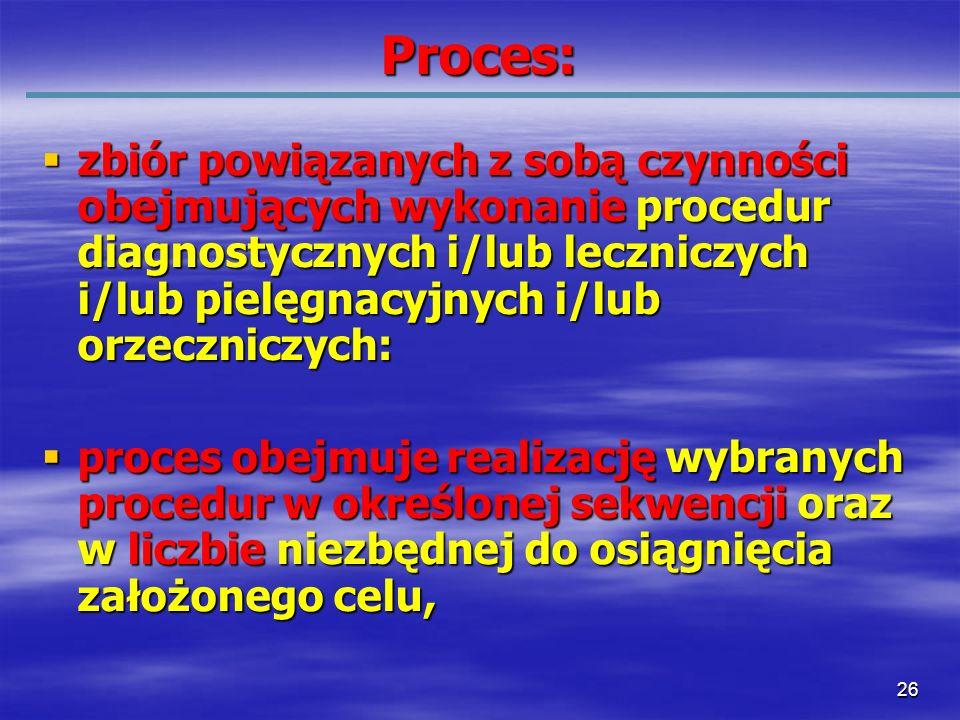 26 Proces: zbiór powiązanych z sobą czynności obejmujących wykonanie procedur diagnostycznych i/lub leczniczych i/lub pielęgnacyjnych i/lub orzecznicz