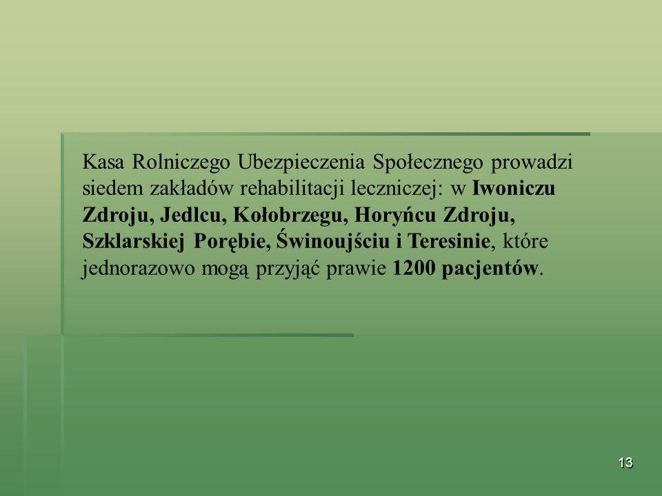 13 Kasa Rolniczego Ubezpieczenia Społecznego prowadzi siedem zakładów rehabilitacji leczniczej: w Iwoniczu Zdroju, Jedlcu, Kołobrzegu, Horyńcu Zdroju,