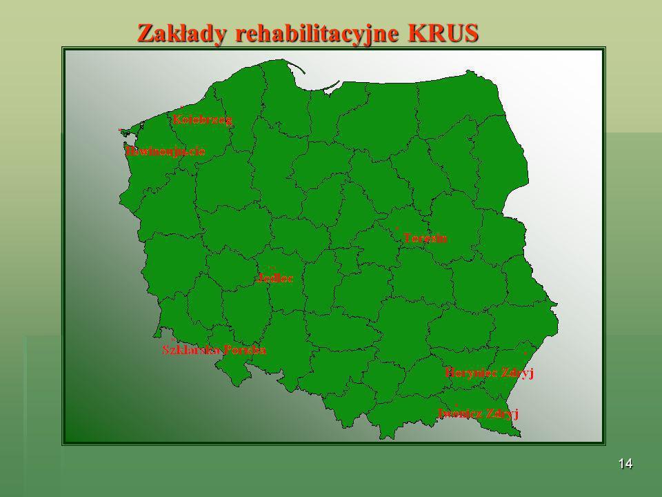 14 Zakłady rehabilitacyjne KRUS