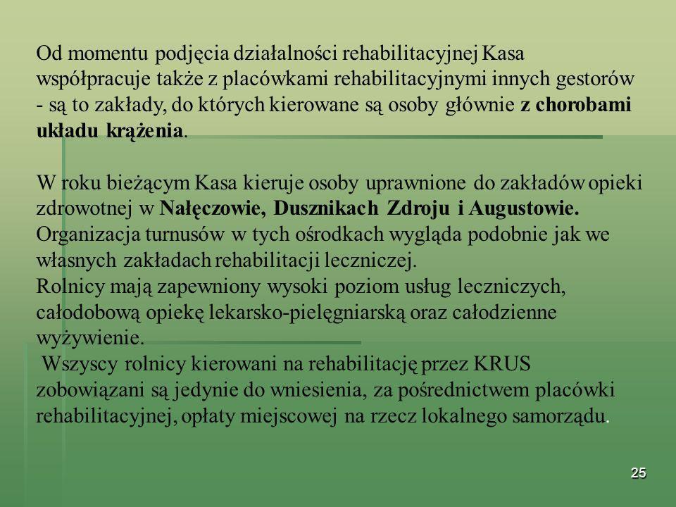 25 Od momentu podjęcia działalności rehabilitacyjnej Kasa współpracuje także z placówkami rehabilitacyjnymi innych gestorów - są to zakłady, do któryc