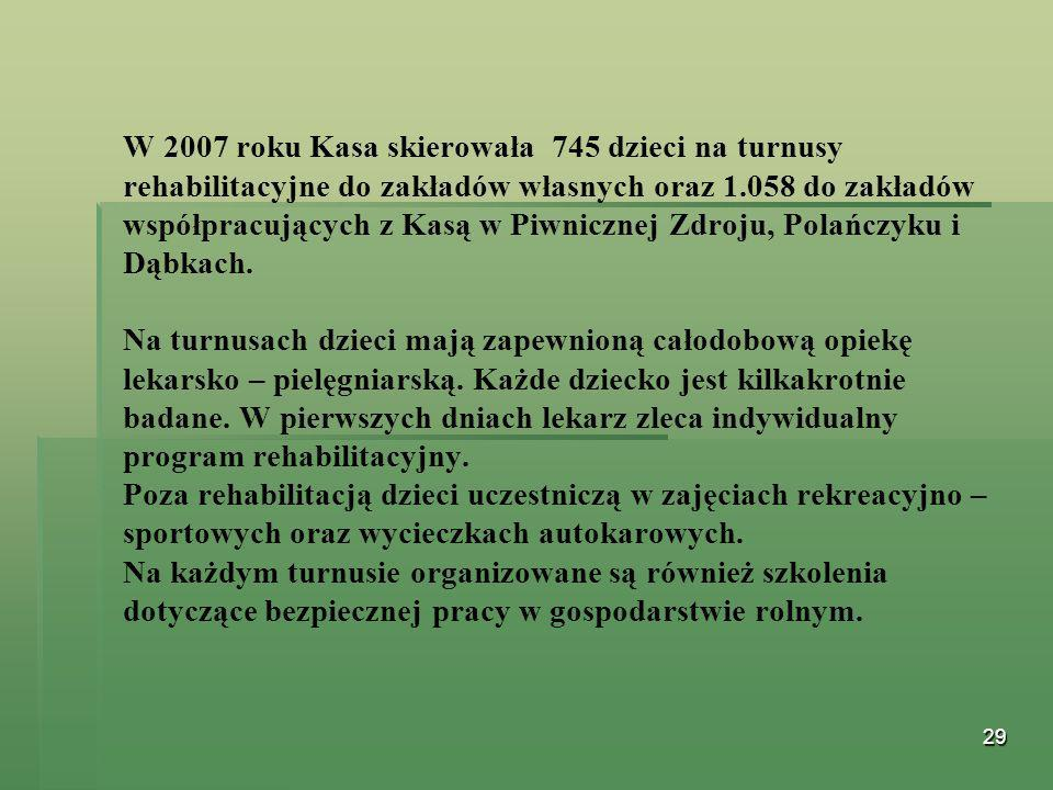 29 W 2007 roku Kasa skierowała 745 dzieci na turnusy rehabilitacyjne do zakładów własnych oraz 1.058 do zakładów współpracujących z Kasą w Piwnicznej