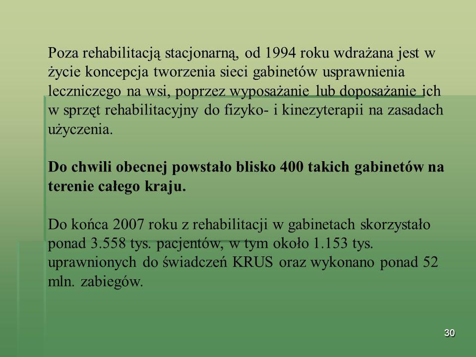 30 Poza rehabilitacją stacjonarną, od 1994 roku wdrażana jest w życie koncepcja tworzenia sieci gabinetów usprawnienia leczniczego na wsi, poprzez wyp