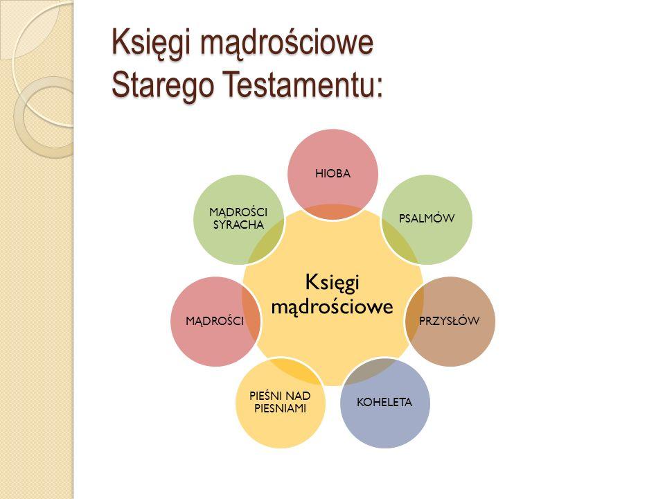 Księgi mądrościowe Starego Testamentu: Księgi mądrościowe HIOBAPSALMÓWPRZYSŁÓWKOHELETA PIEŚNI NAD PIESNIAMI MĄDROŚCI MĄDROŚCI SYRACHA