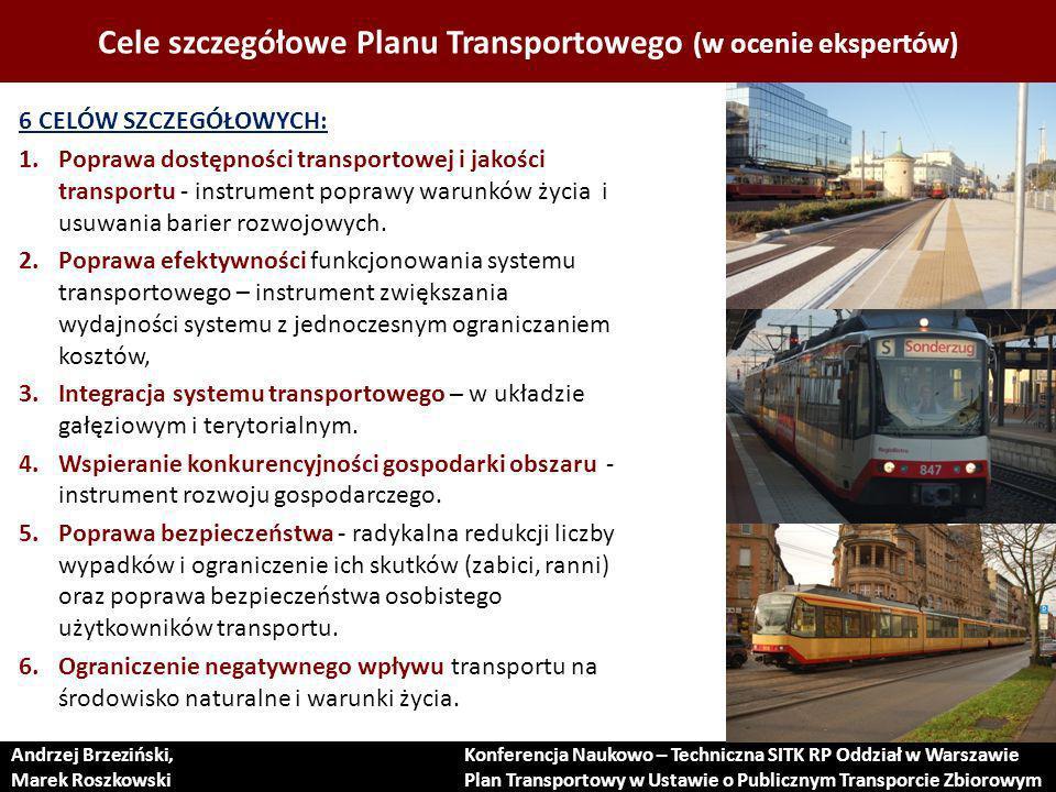 Zakres Planu Transportowego (wg projektu ustawy) Zgodnie z projektem ustawy (Art.