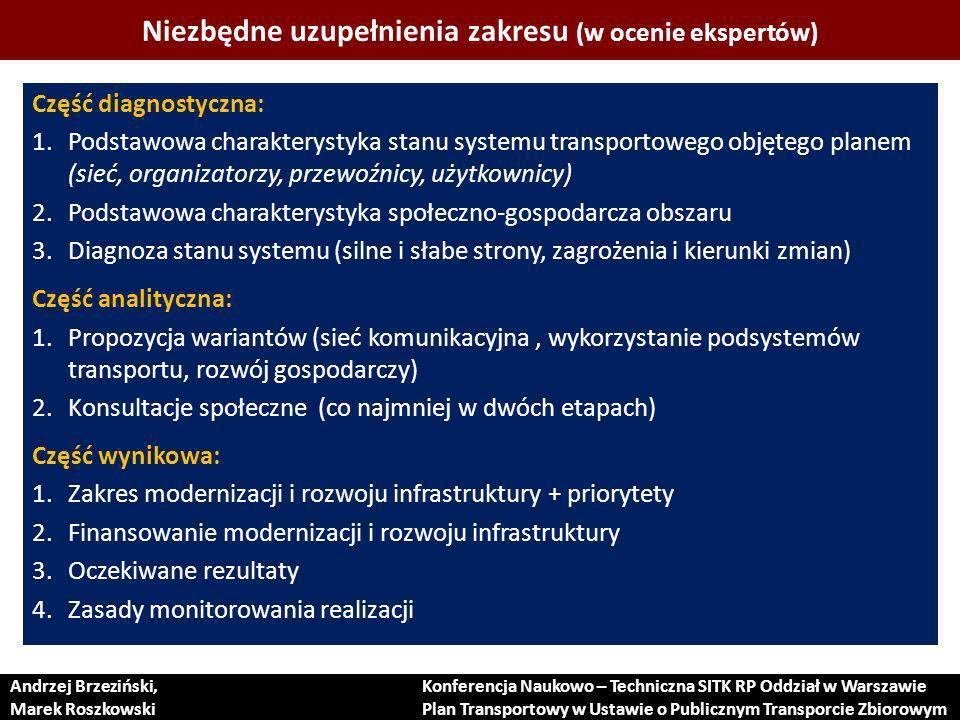 Województwo mazowieckie w kontekście projektu ustawy 1.37 powiatów, 5 miast na prawach powiatów i 314 gmin.