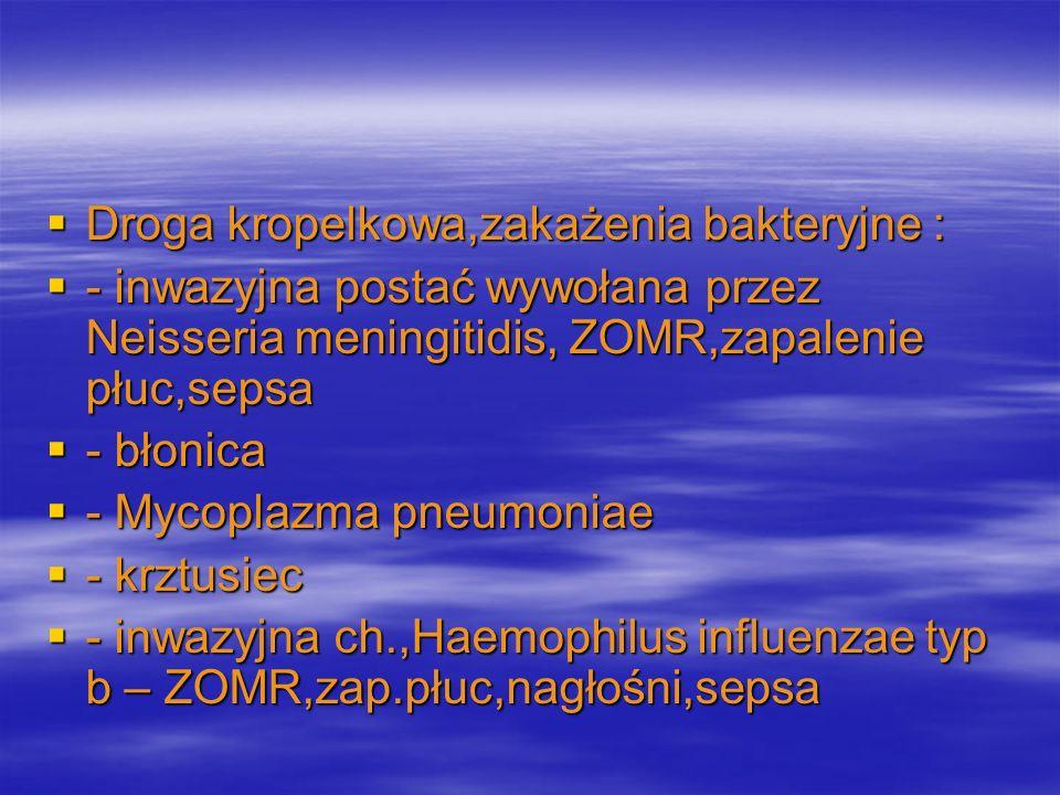 Droga kropelkowa,zakażenia bakteryjne : Droga kropelkowa,zakażenia bakteryjne : - inwazyjna postać wywołana przez Neisseria meningitidis, ZOMR,zapalen