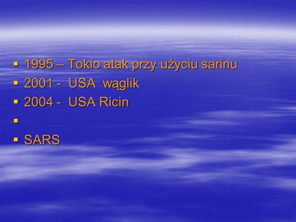 1995 – Tokio atak przy użyciu sarinu 1995 – Tokio atak przy użyciu sarinu 2001 - USA wąglik 2001 - USA wąglik 2004 - USA Ricin 2004 - USA Ricin SARS S
