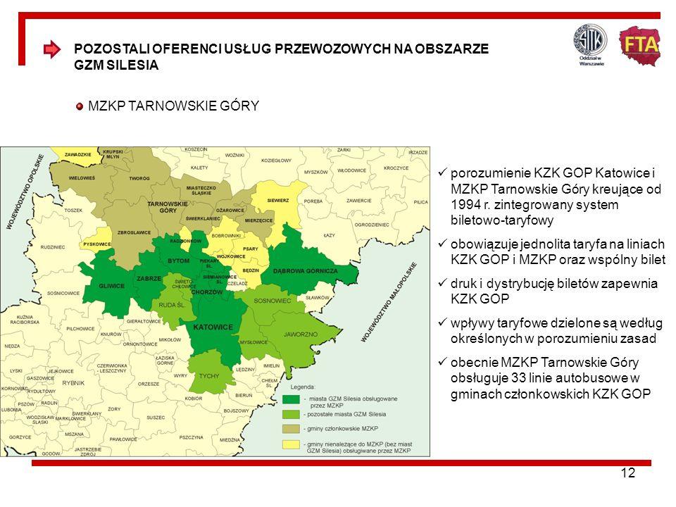 11 XII2008 Szybka Kolej Regionalna (SKR) na trasie Tychy Miasto – Katowice – Tychy Miasto Integracja kolei z miejskim transportem zbiorowym MZK Tychy
