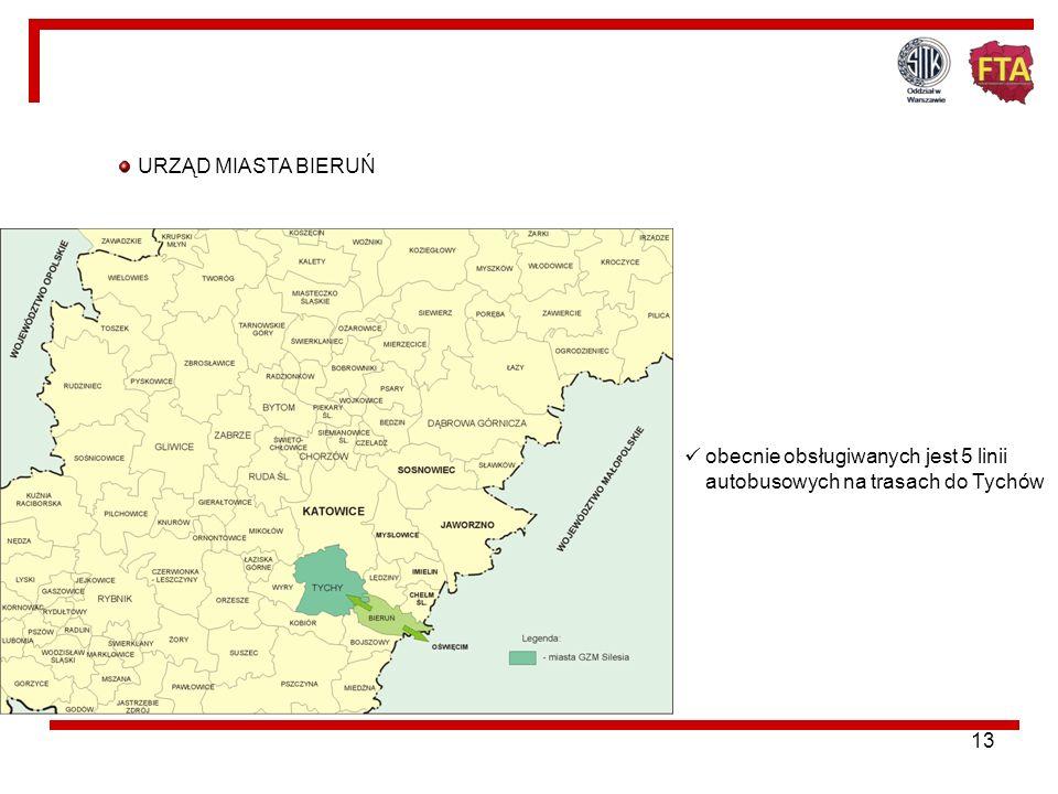 12 POZOSTALI OFERENCI USŁUG PRZEWOZOWYCH NA OBSZARZE GZM SILESIA MZKP TARNOWSKIE GÓRY porozumienie KZK GOP Katowice i MZKP Tarnowskie Góry kreujące od