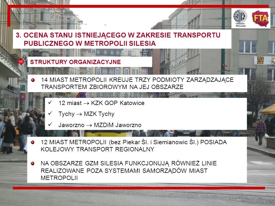 14 PRZEDSIĘBIORSTWA PKS I FIRMY PRYWATNE Miasta GZM Silesia obsługiwane przez regularne linie autobusowe PKS i firmę DRABAS Nazwa operatora Nazwa mias