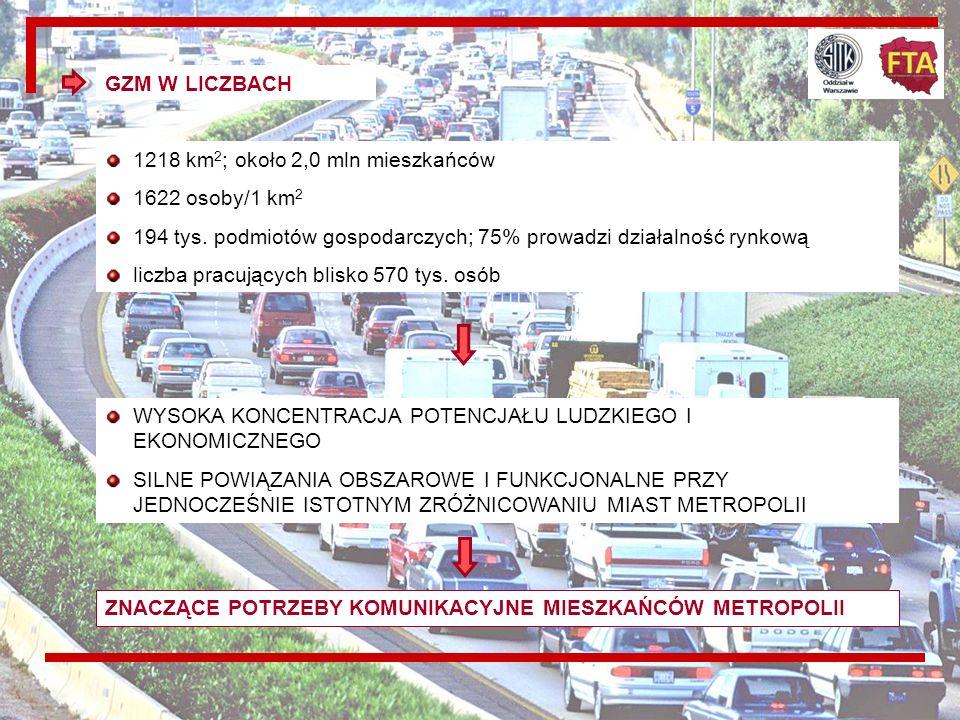 4 GZM W LICZBACH 1218 km 2 ; około 2,0 mln mieszkańców 1622 osoby/1 km 2 194 tys.