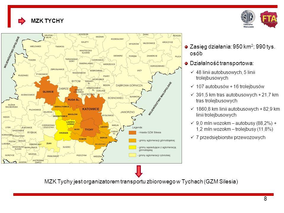 7 KZK GOP KATOWICE Zasięg działania: 2,7 tys. km 2 ; ponad 2,5 mln osób Działalność transportowa: 279 linii autobusowych, 33 linie obsługiwane przez M