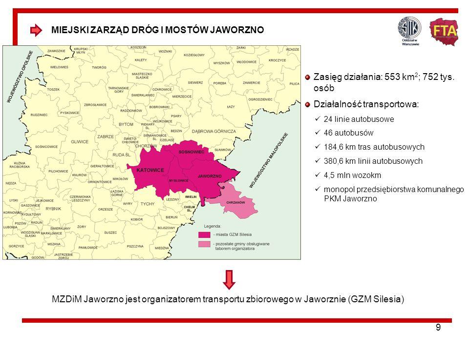 8 MZK TYCHY Zasięg działania: 950 km 2 ; 990 tys. osób Działalność transportowa: 48 linii autobusowych, 5 linii trolejbusowych 107 autobusów + 16 trol