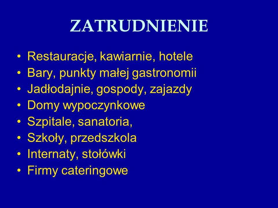 ZATRUDNIENIE Restauracje, kawiarnie, hotele Bary, punkty małej gastronomii Jadłodajnie, gospody, zajazdy Domy wypoczynkowe Szpitale, sanatoria, Szkoły