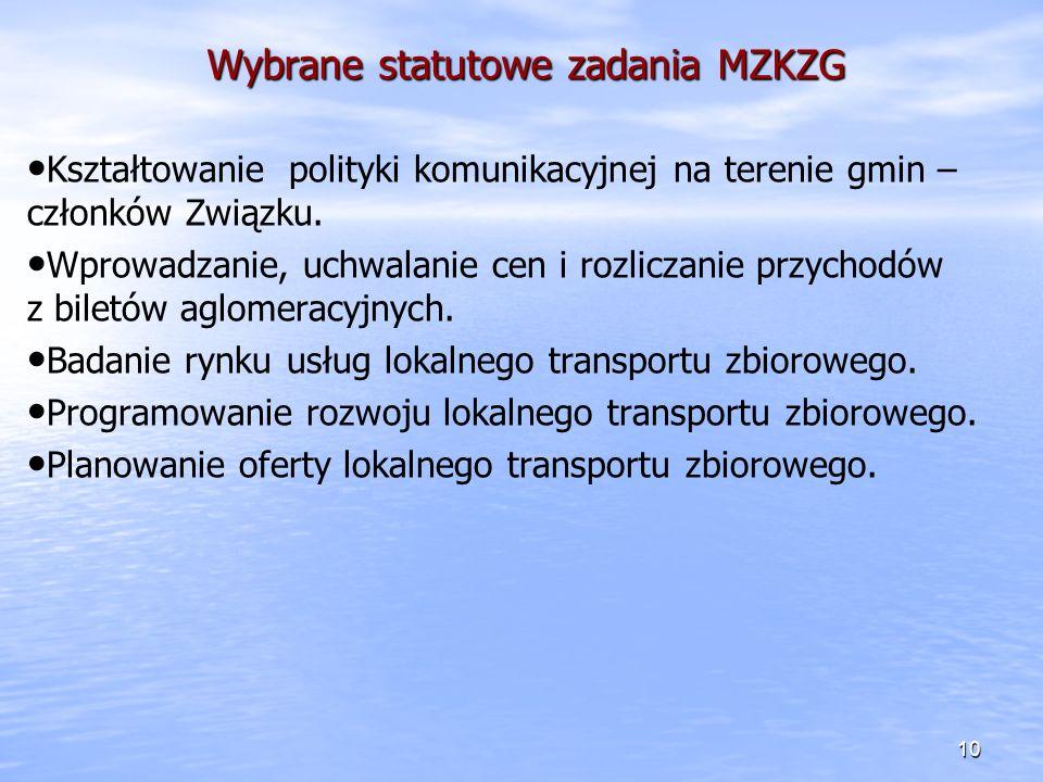 Wybrane statutowe zadania MZKZG Kształtowanie polityki komunikacyjnej na terenie gmin – członków Związku. Wprowadzanie, uchwalanie cen i rozliczanie p