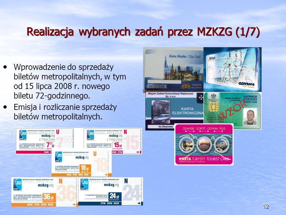 Realizacja wybranych zadań przez MZKZG (1/7) Wprowadzenie do sprzedaży biletów metropolitalnych, w tym od 15 lipca 2008 r. nowego biletu 72-godzinnego