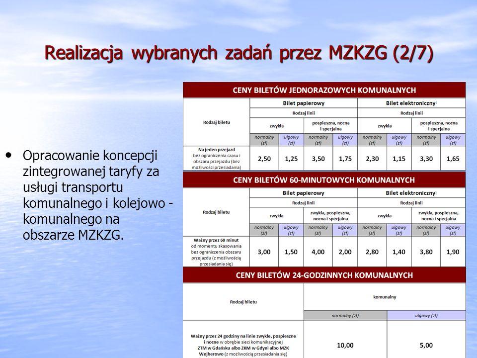 Realizacja wybranych zadań przez MZKZG (2/7) Opracowanie koncepcji zintegrowanej taryfy za usługi transportu komunalnego i kolejowo - komunalnego na o