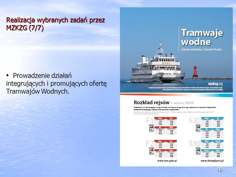 Realizacja wybranych zadań przez MZKZG (7/7) 18 Prowadzenie działań integrujących i promujących ofertę Tramwajów Wodnych.