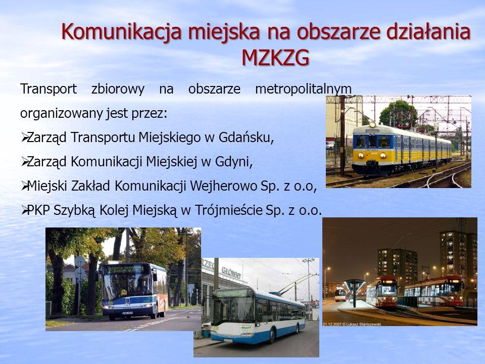 Komunikacja miejska na obszarze działania MZKZG Transport zbiorowy na obszarze metropolitalnym organizowany jest przez: Zarząd Transportu Miejskiego w