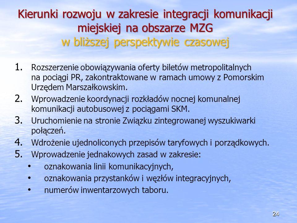 Kierunki rozwoju w zakresie integracji komunikacji miejskiej na obszarze MZG w bliższej perspektywie czasowej 1. 1. Rozszerzenie obowiązywania oferty