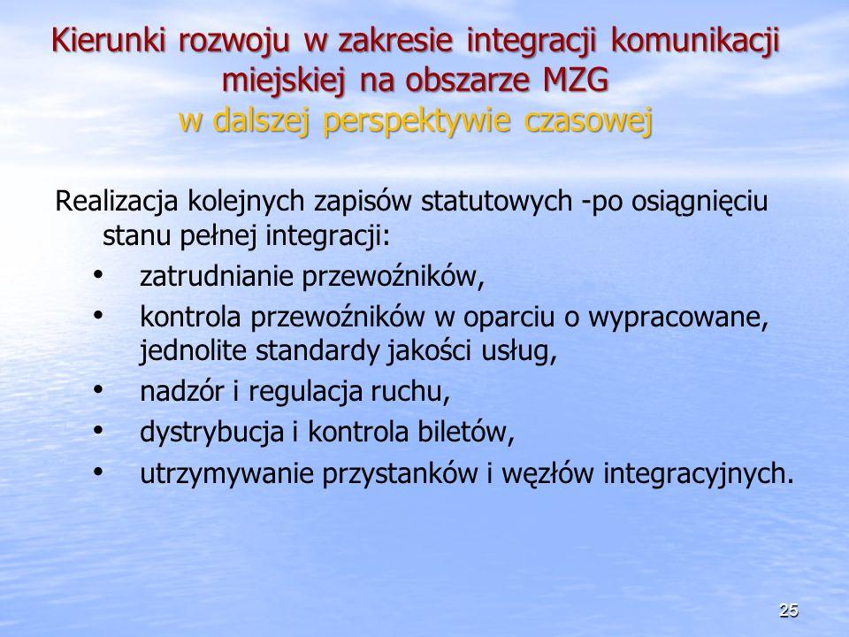 Kierunki rozwoju w zakresie integracji komunikacji miejskiej na obszarze MZG w dalszej perspektywie czasowej Realizacja kolejnych zapisów statutowych
