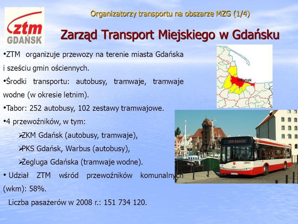 Organizatorzy transportu na obszarze MZG (1/4) Zarząd Transport Miejskiego w Gdańsku ZTM organizuje przewozy na terenie miasta Gdańska i sześciu gmin