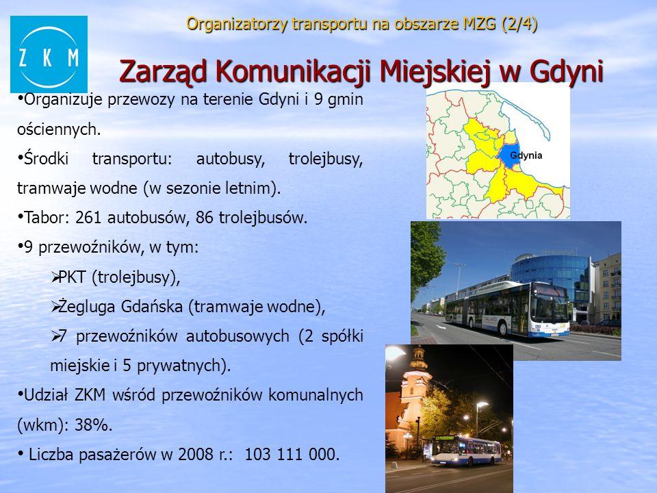 Organizatorzy transportu na obszarze MZG (2/4) Zarząd Komunikacji Miejskiej w Gdyni Organizuje przewozy na terenie Gdyni i 9 gmin ościennych. Środki t