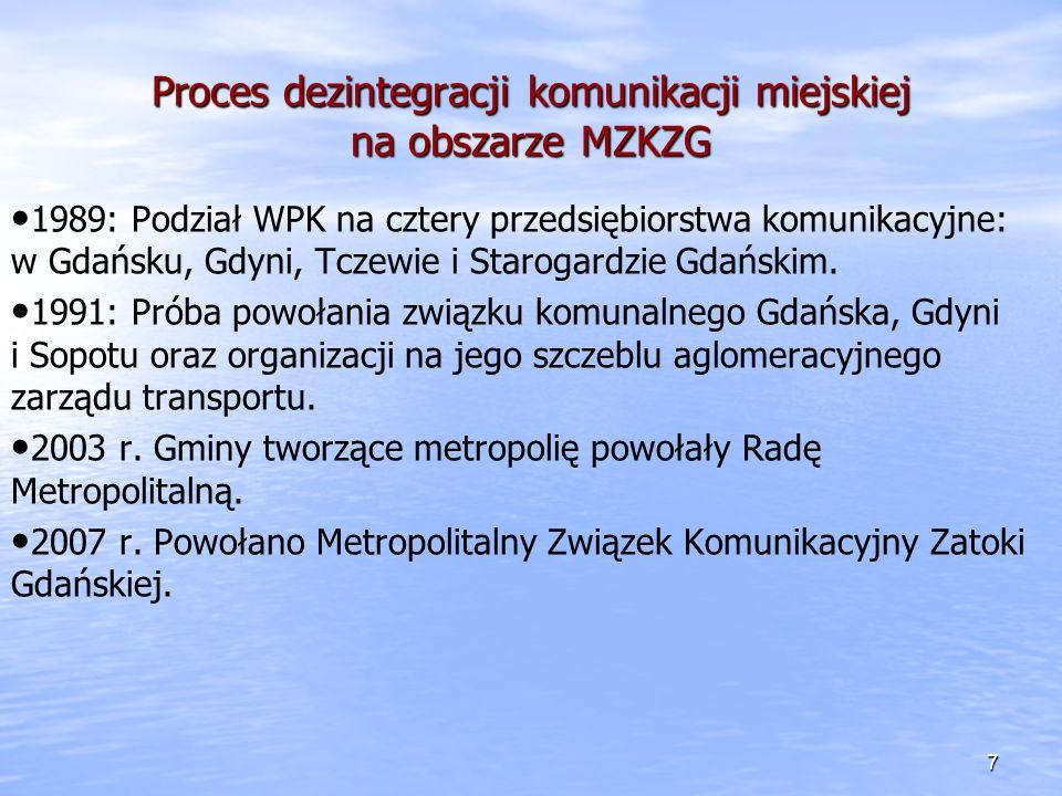 Proces dezintegracji komunikacji miejskiej na obszarze MZKZG 1989: Podział WPK na cztery przedsiębiorstwa komunikacyjne: w Gdańsku, Gdyni, Tczewie i S