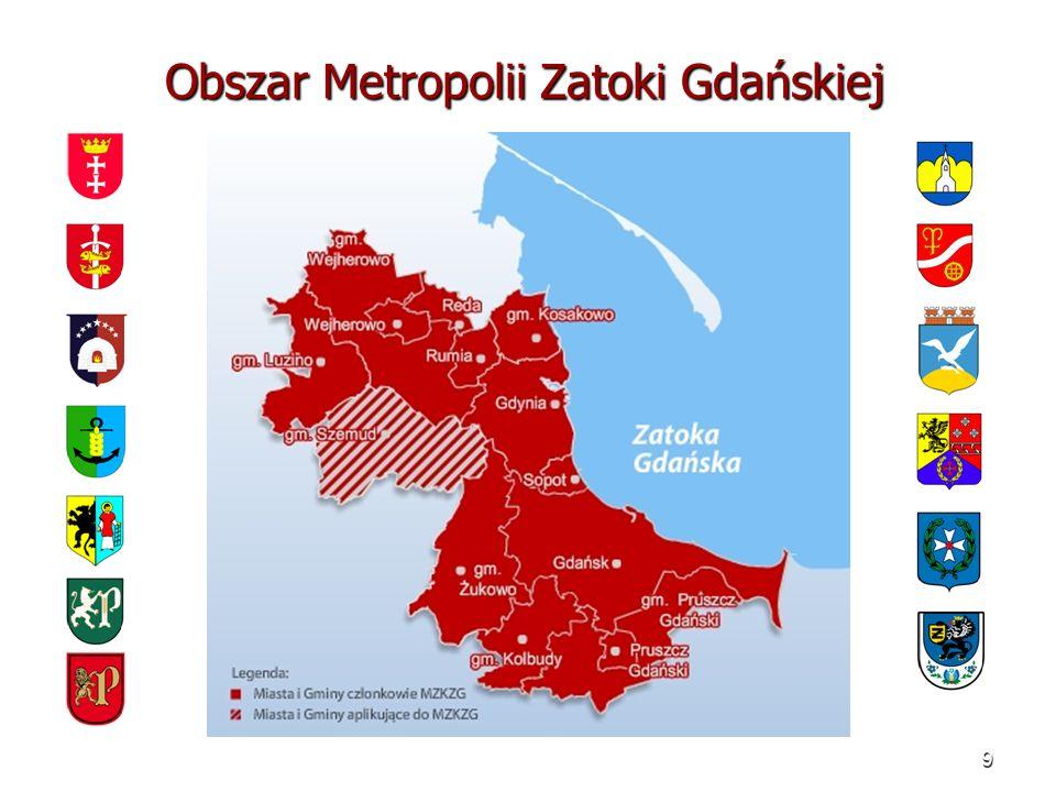 Wybrane statutowe zadania MZKZG Kształtowanie polityki komunikacyjnej na terenie gmin – członków Związku.