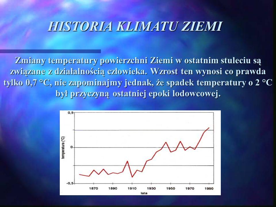 KIEDY GO ODKRYTO? n n W upalne lato 1988 roku James Hansen, naukowiec z Instytutu Badań Kosmicznych NASA, potwierdził publicznie przed komisją senatu