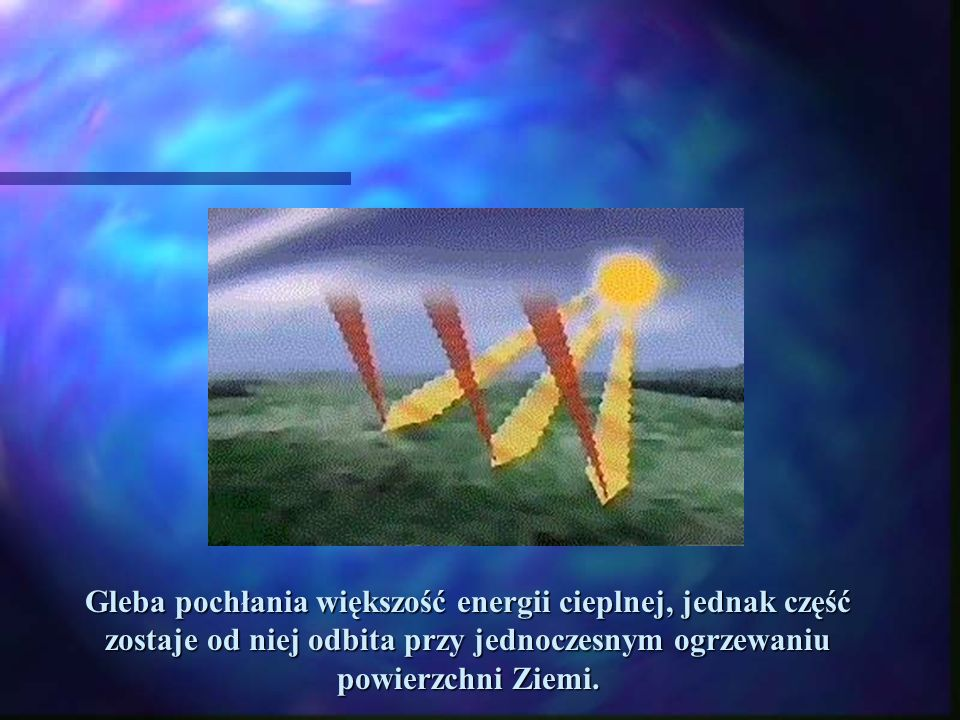 POWSTAWANIE EFEKTU CIEPLARNIANEGO Światło słoneczne przenikające przez atmosferę Ziemi padając na glebę nagrzewa ją.