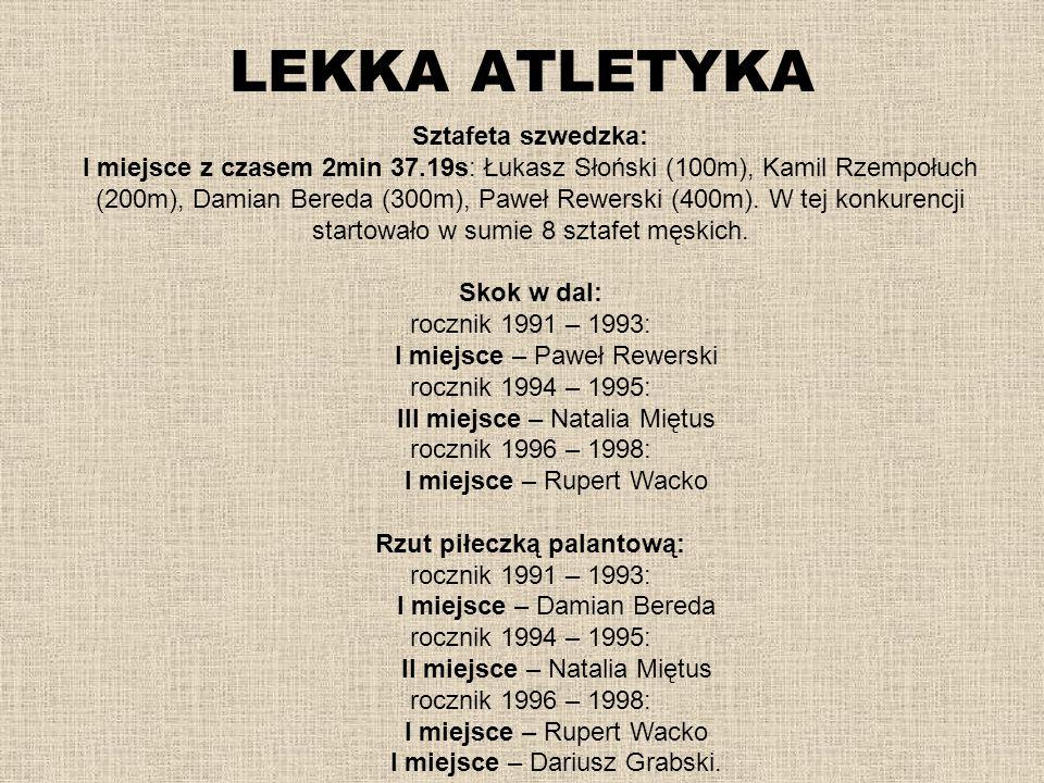 LEKKA ATLETYKA Sztafeta szwedzka: I miejsce z czasem 2min 37.19s: Łukasz Słoński (100m), Kamil Rzempołuch (200m), Damian Bereda (300m), Paweł Rewerski