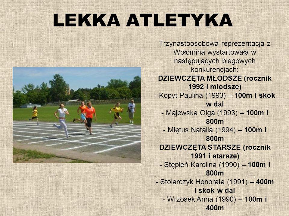 LEKKA ATLETYKA Trzynastoosobowa reprezentacja z Wołomina wystartowała w następujących biegowych konkurencjach: DZIEWCZĘTA MŁODSZE (rocznik 1992 i młod