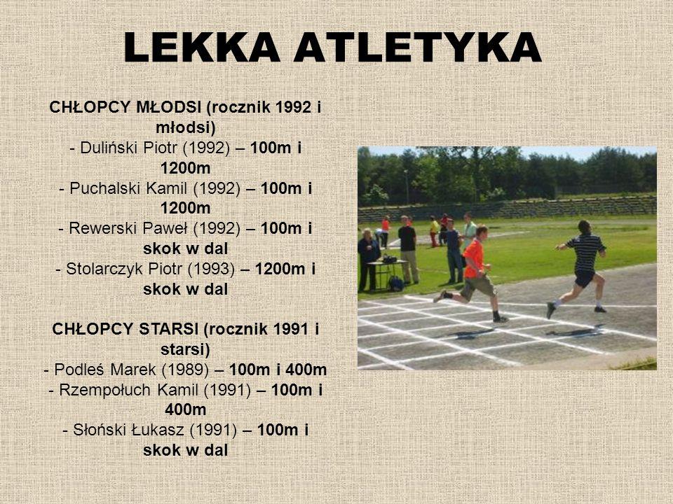 LEKKA ATLETYKA CHŁOPCY MŁODSI (rocznik 1992 i młodsi) - Duliński Piotr (1992) – 100m i 1200m - Puchalski Kamil (1992) – 100m i 1200m - Rewerski Paweł