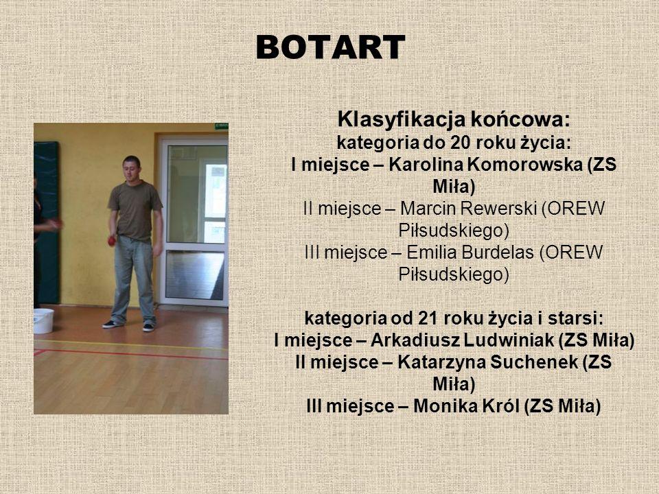 BOTART Klasyfikacja końcowa: kategoria do 20 roku życia: I miejsce – Karolina Komorowska (ZS Miła) II miejsce – Marcin Rewerski (OREW Piłsudskiego) II