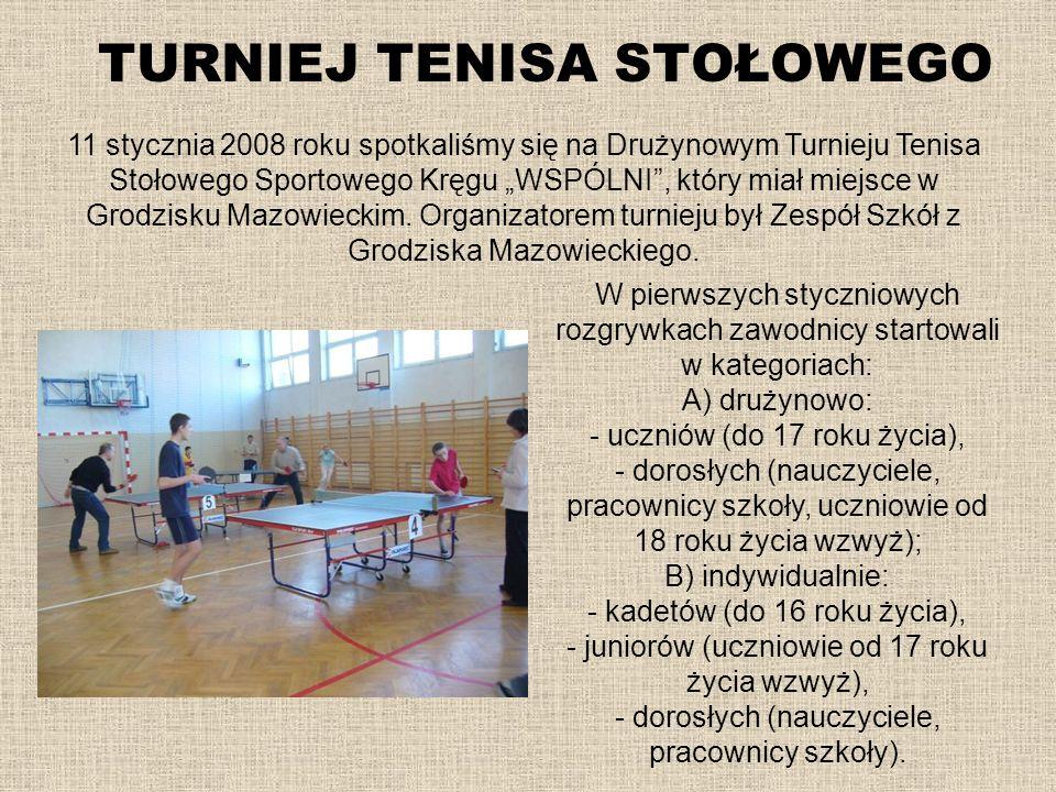 TURNIEJ TENISA STOŁOWEGO W pierwszych styczniowych rozgrywkach zawodnicy startowali w kategoriach: A) drużynowo: - uczniów (do 17 roku życia), - doros