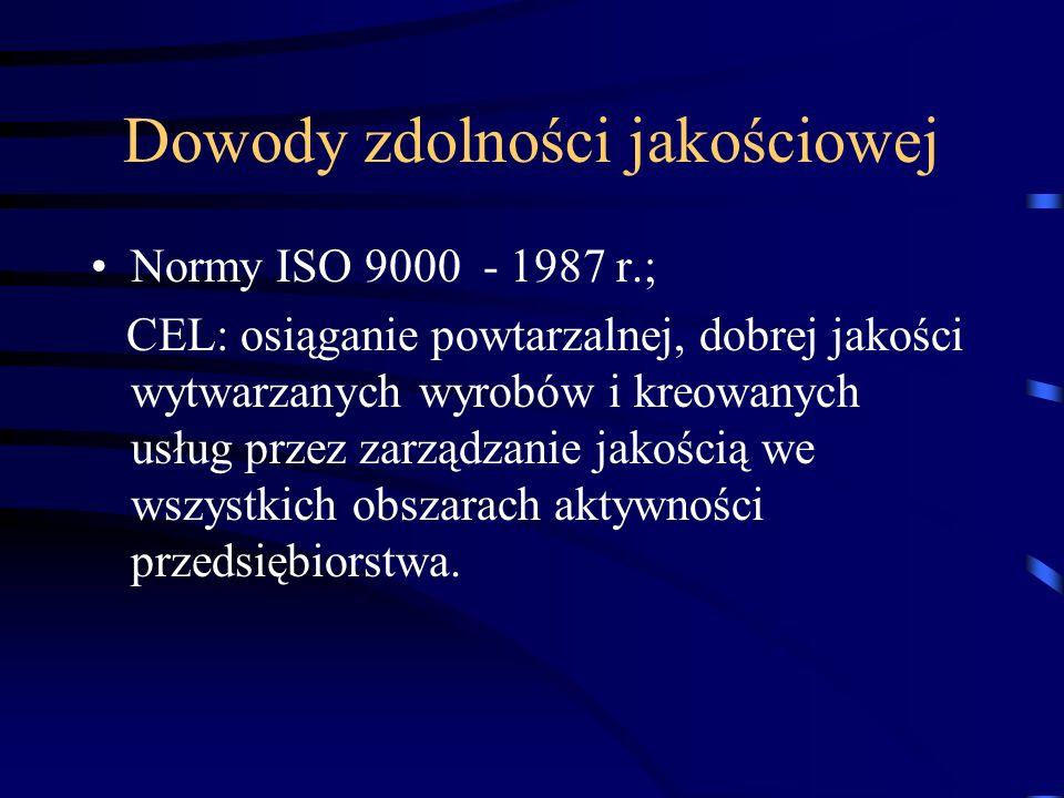 Dowody zdolności jakościowej Normy ISO 9000 - 1987 r.; CEL: osiąganie powtarzalnej, dobrej jakości wytwarzanych wyrobów i kreowanych usług przez zarzą