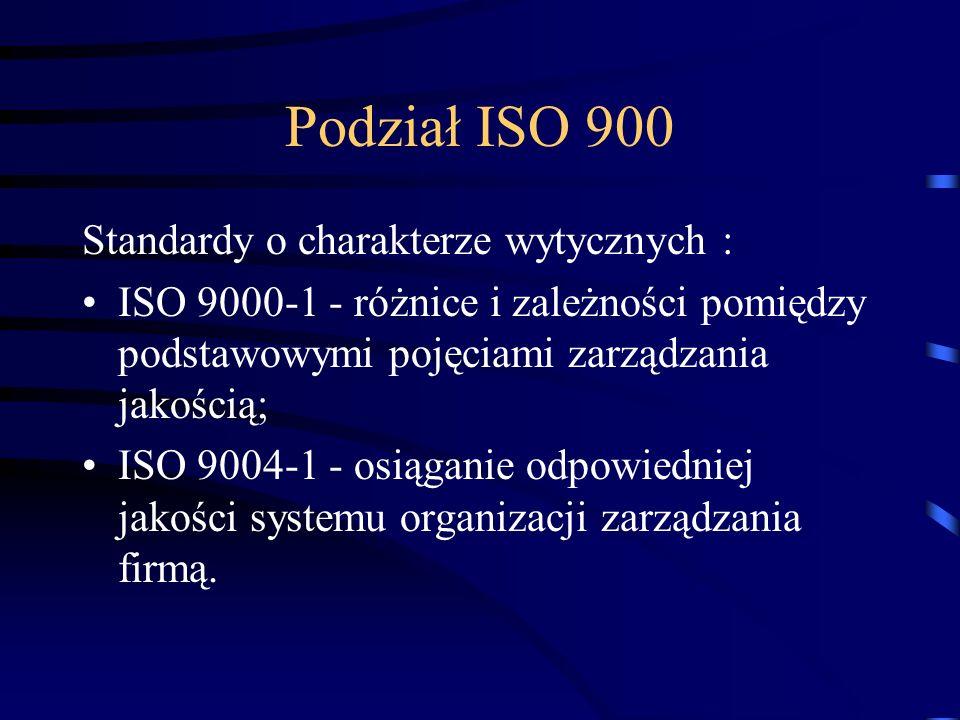 Podział ISO 900 Standardy o charakterze wytycznych : ISO 9000-1 - różnice i zależności pomiędzy podstawowymi pojęciami zarządzania jakością; ISO 9004-