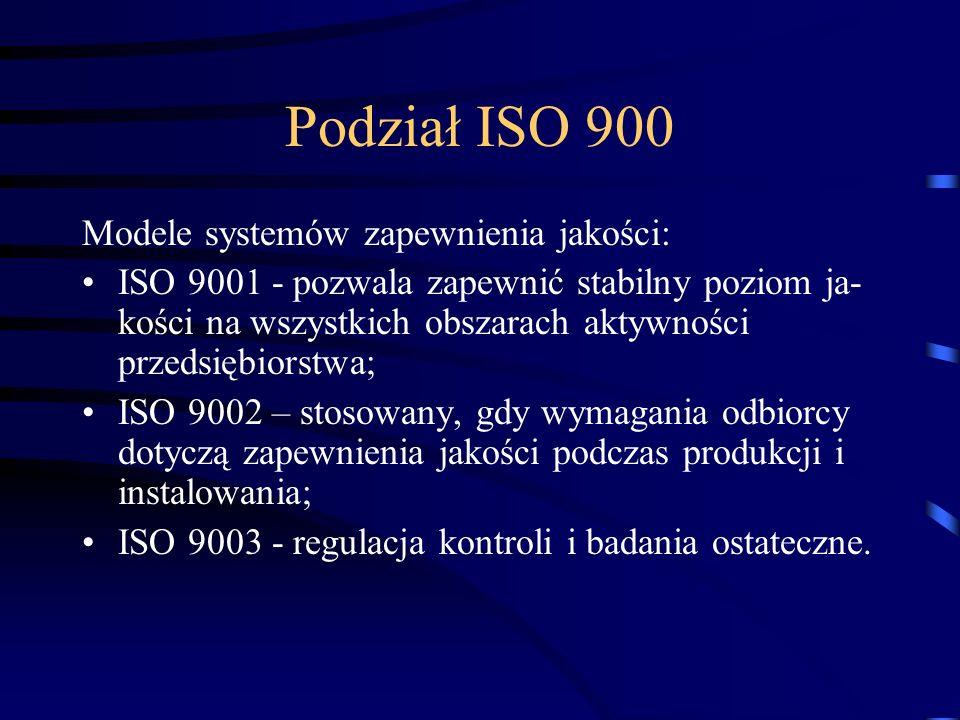 Podział ISO 900 Modele systemów zapewnienia jakości: ISO 9001 - pozwala zapewnić stabilny poziom ja- kości na wszystkich obszarach aktywności przedsię