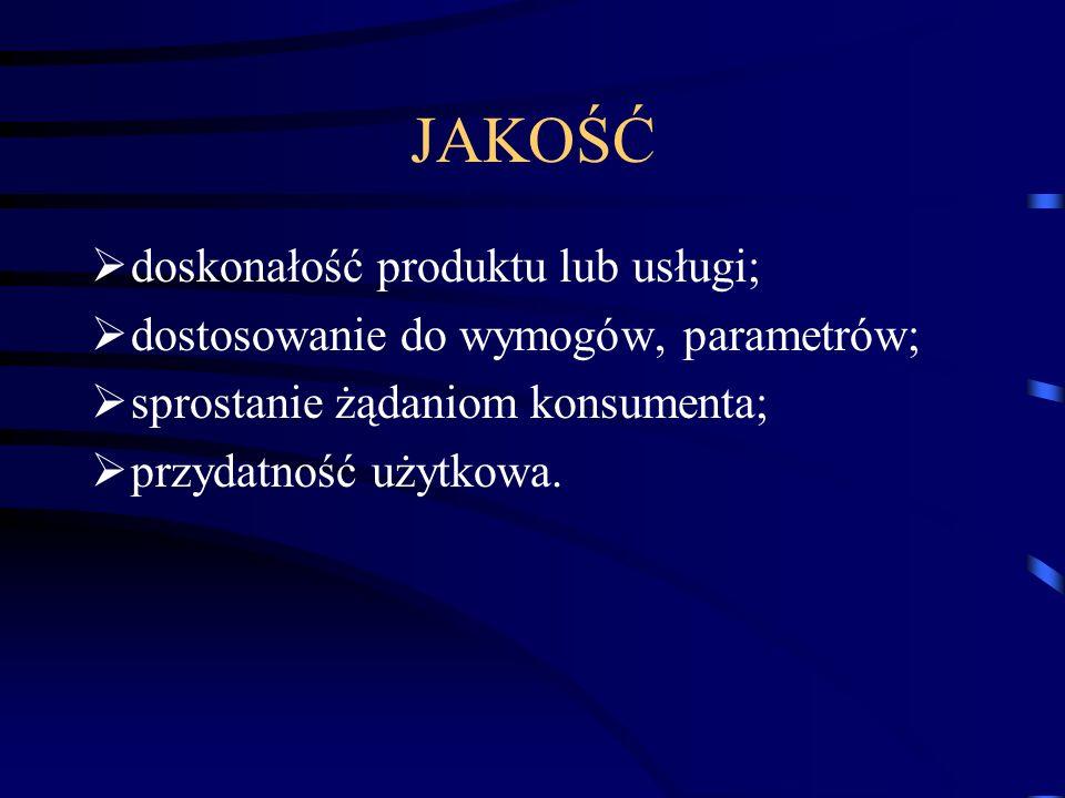 Klasyfikacja kosztów jakości Norma ISQ 9004 dzieli koszty na: operacyjne koszty jakości, koszty zewnętrznego zapewniania jakości.