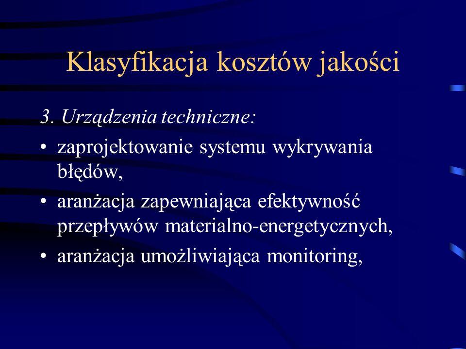 Klasyfikacja kosztów jakości 3. Urządzenia techniczne: zaprojektowanie systemu wykrywania błędów, aranżacja zapewniająca efektywność przepływów materi