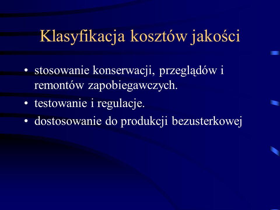 Klasyfikacja kosztów jakości stosowanie konserwacji, przeglądów i remontów zapobiegawczych. testowanie i regulacje. dostosowanie do produkcji bezuster