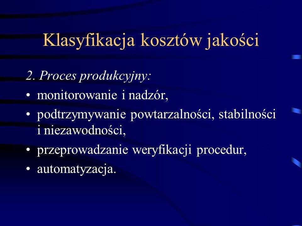 Klasyfikacja kosztów jakości 2. Proces produkcyjny: monitorowanie i nadzór, podtrzymywanie powtarzalności, stabilności i niezawodności, przeprowadzani