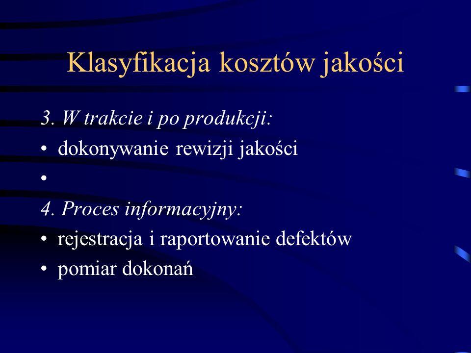 Klasyfikacja kosztów jakości 3. W trakcie i po produkcji: dokonywanie rewizji jakości 4. Proces informacyjny: rejestracja i raportowanie defektów pomi
