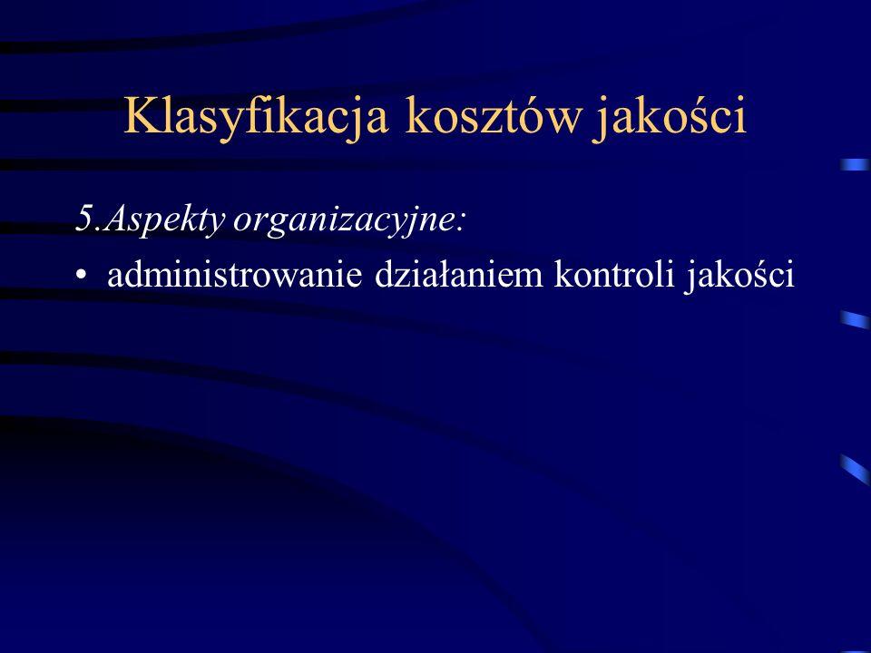 Klasyfikacja kosztów jakości 5.Aspekty organizacyjne: administrowanie działaniem kontroli jakości