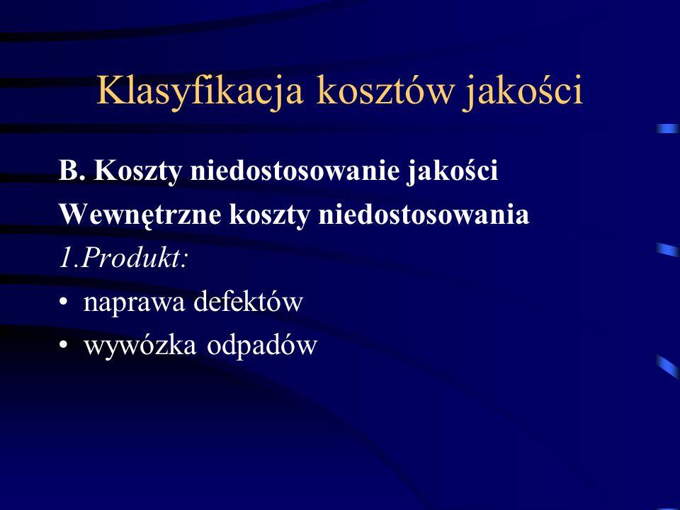 Klasyfikacja kosztów jakości B. Koszty niedostosowanie jakości Wewnętrzne koszty niedostosowania 1.Produkt: naprawa defektów wywózka odpadów
