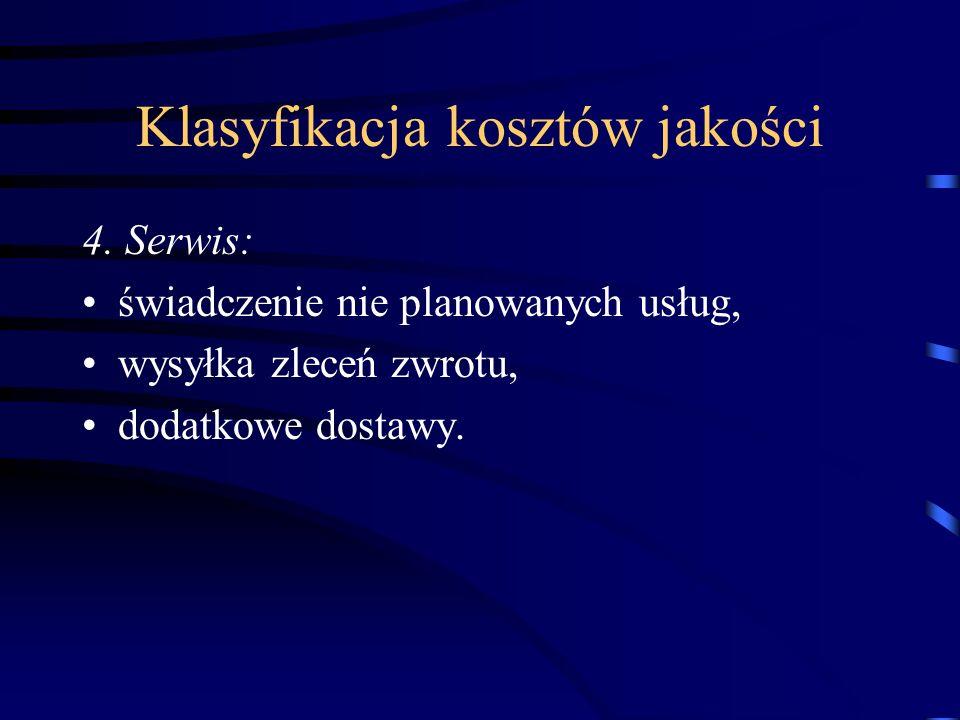 Klasyfikacja kosztów jakości 4. Serwis: świadczenie nie planowanych usług, wysyłka zleceń zwrotu, dodatkowe dostawy.