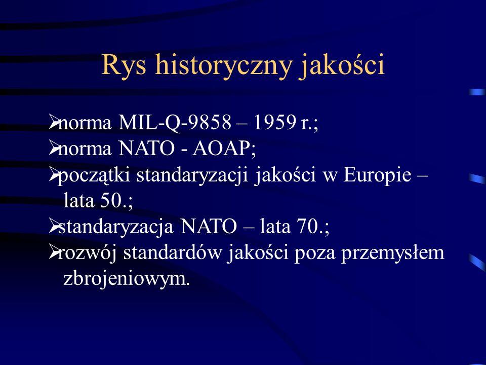 Rys historyczny jakości norma MIL-Q-9858 – 1959 r.; norma NATO - AOAP; początki standaryzacji jakości w Europie – lata 50.; standaryzacja NATO – lata