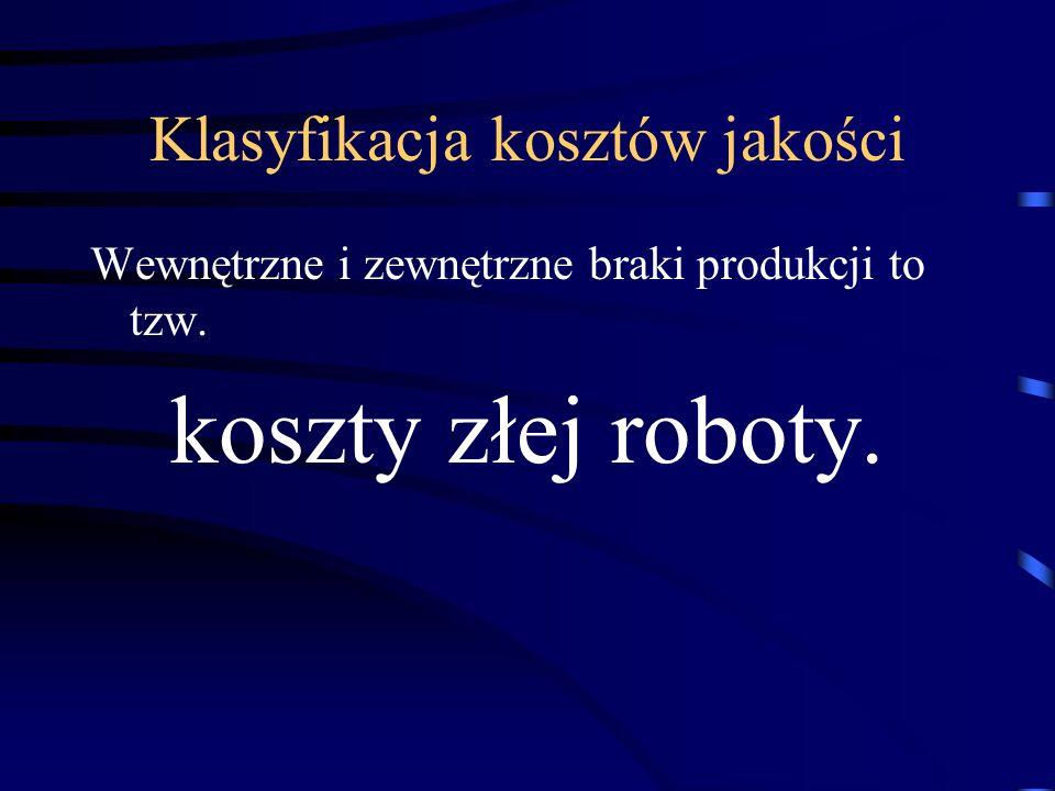 Klasyfikacja kosztów jakości Wewnętrzne i zewnętrzne braki produkcji to tzw. koszty złej roboty.