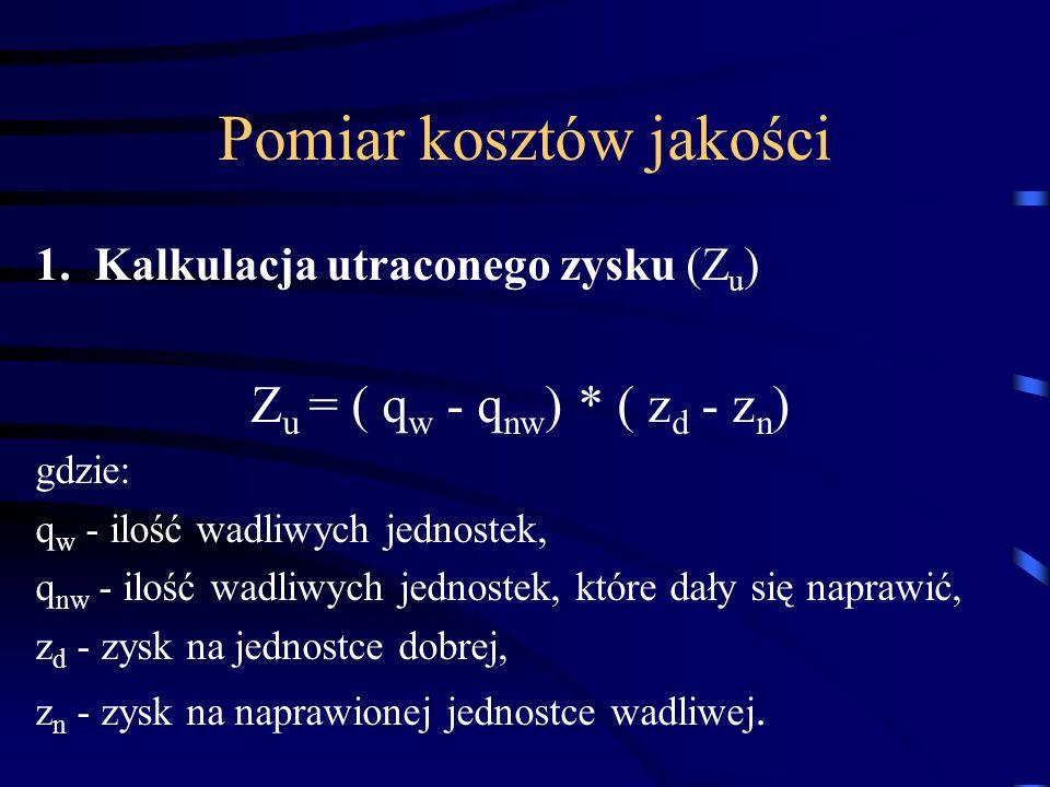 Pomiar kosztów jakości 1.Kalkulacja utraconego zysku (Z u ) Z u = ( q w - q nw ) * ( z d - z n ) gdzie: q w - ilość wadliwych jednostek, q nw - ilość